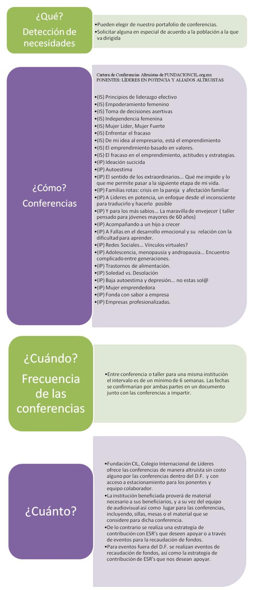 CONFERENCIASS